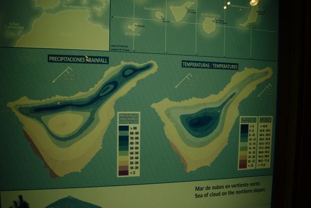 Mapa de temperaturas y precipitaciones en la isla de Tenerife. Museo del Vino