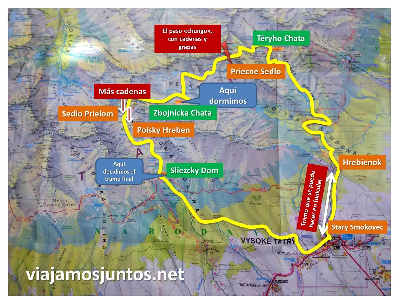 Nuestra ruta por Altos Tatras, Eslovaquia