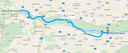 Ruta por el Danubio en bicicleta